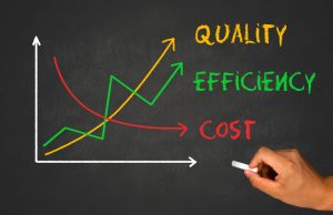 Quality Efficiency Cost